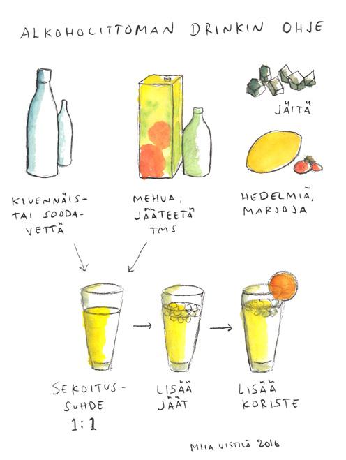 alkoholiton_drinkki72dpi
